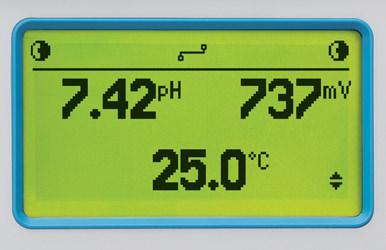 Three parameters on display